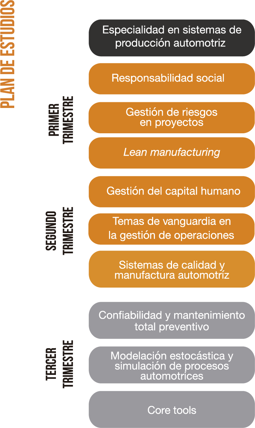 APP-SITE-V1-Plan-Estudio-Sistema-de-produccion-automotriz