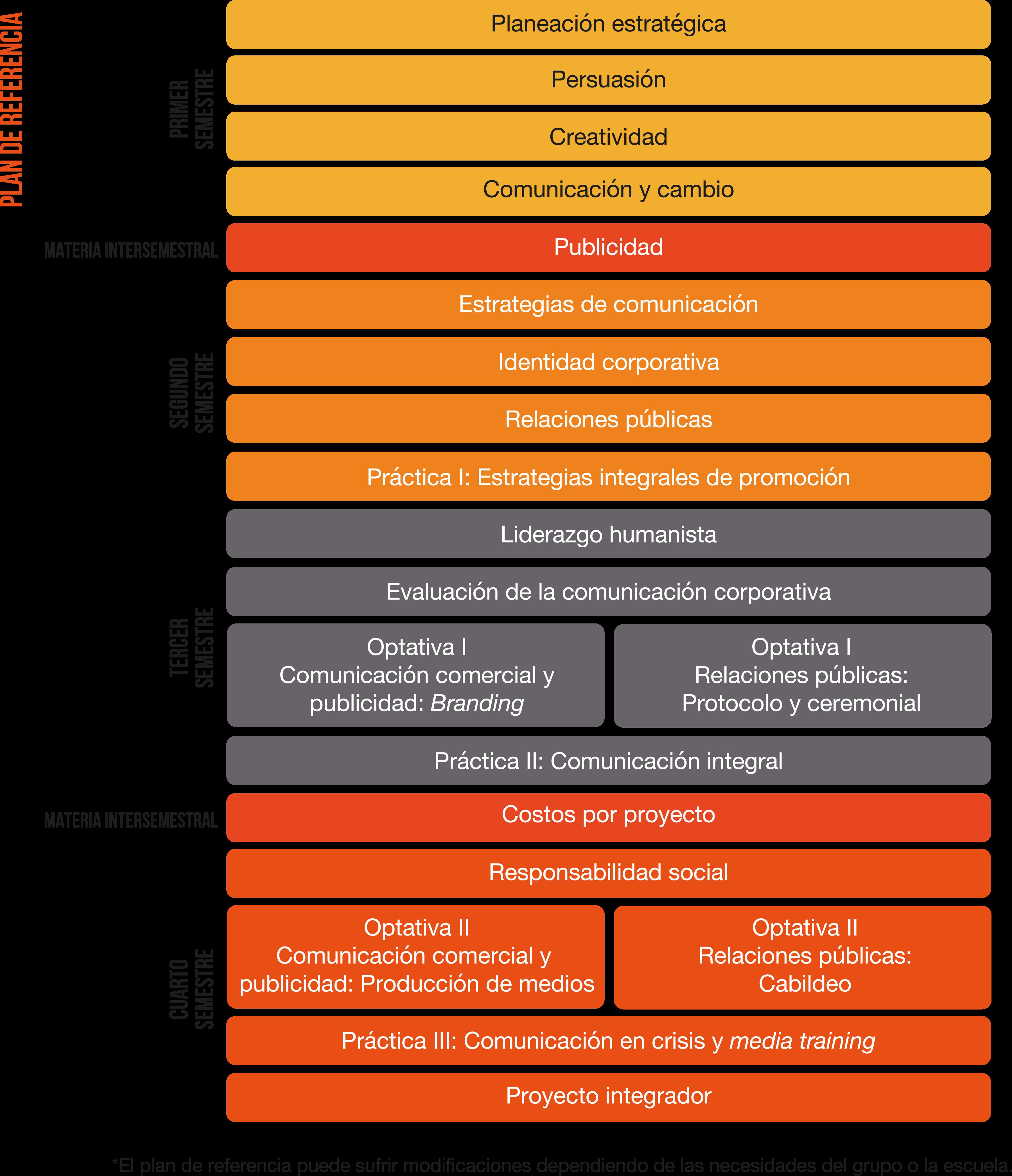 APP-SITE-V1-Plan-Estudio-MaestriaRPyP