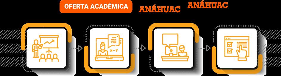 banner-oferta-academica